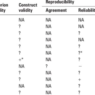 (PDF) A systematic review of Instrumental Activities of