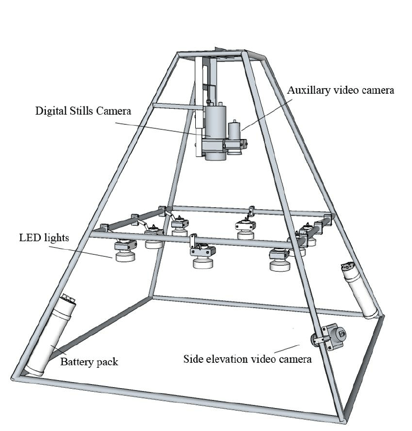 Schematic diagram of the camera drop frame developed by