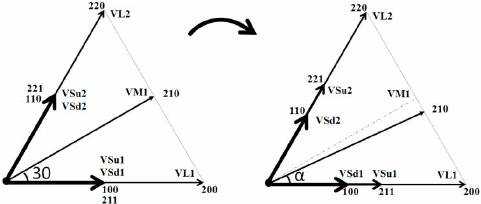 The general diagram of a grid connected three-wire three