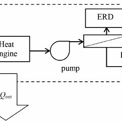 Self-powered geothermal desalination plant represented as