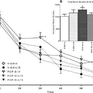 (PDF) Down-Regulation of Hippocampal Genes Regulating