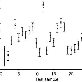 (PDF) Faber et al TRAC 2003