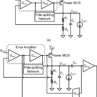 (PDF) A Capacitor-Less CMOS Active Feedback Low-Dropout