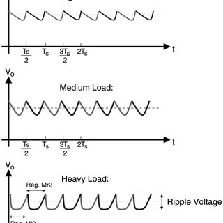 a) Cross-coupled voltage doubler and (b) its circuit