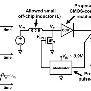 (PDF) A 0.9-V Input Discontinuous-Conduction-Mode Boost