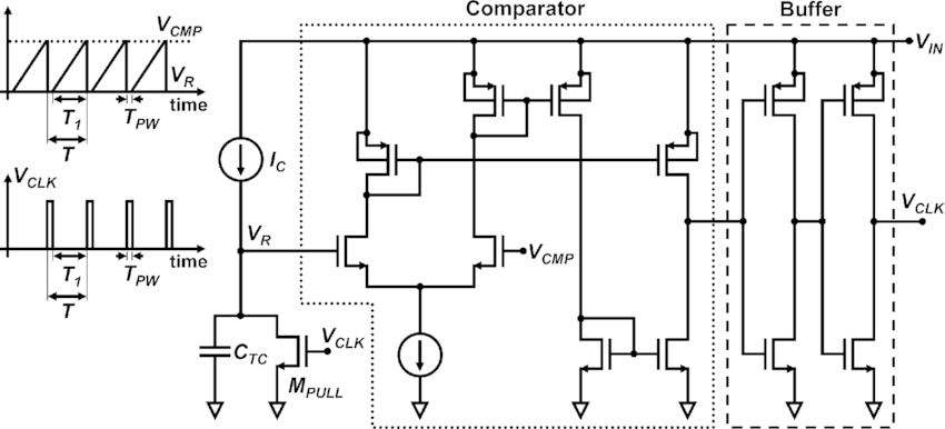 Transistor-level schematic and timing diagram of clock