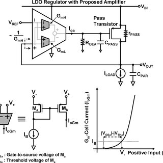 Schematic of an LDO regulator with the proposed high slew
