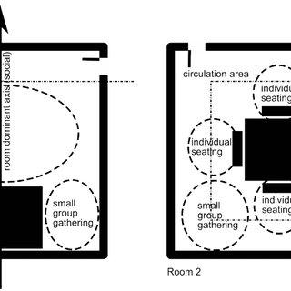 Pattern-based framework used for typological design