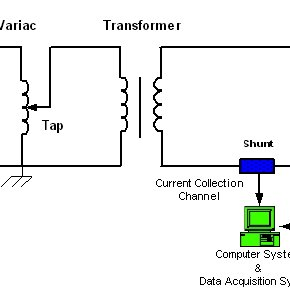 The schematic diagram of the MgB 2 sample test circuit