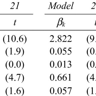 (PDF) Accounting for Background Variables in Stochastic