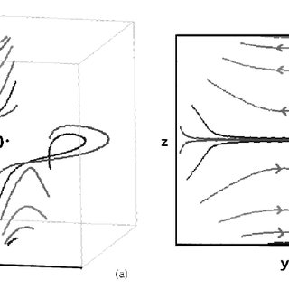 (PDF) Particle trajectories and acceleration during 3D fan