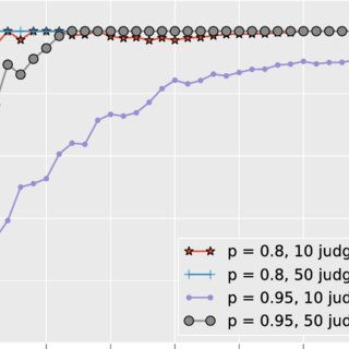 (PDF) Pooling-based continuous evaluation of information