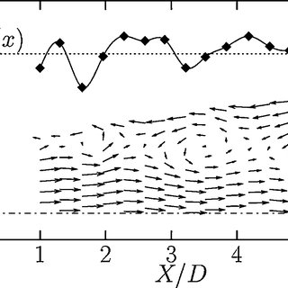 (PDF) Generation of Three-Dimensional Turbulent Inlet