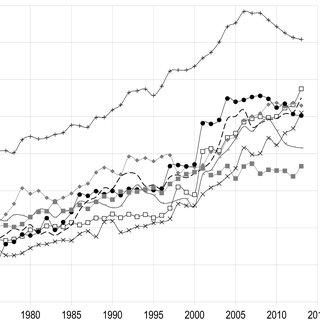 (PDF) The Oligopoly of Academic Publishers in the Digital Era