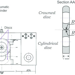 Schematic view of twin-disc test rig and Geometry of RCF