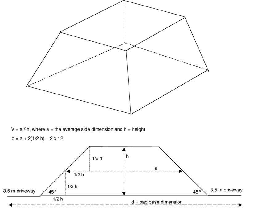 Calculation of Truncated Pyramid Dimensions for a Given