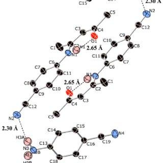 (PDF) Influence of Reactant 4-Aminobenzonitrile Inclusion