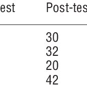 (PDF) Functional movement test scores improve following a