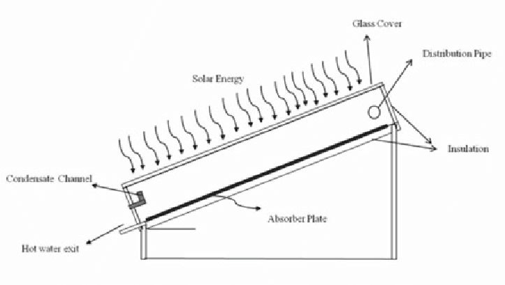 Schematic diagram of the inclined solar water distillation
