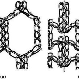Compressing structure deformation: (a) 2D structure (b) 3D