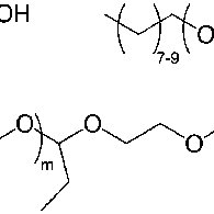 Chemical structure of Paraloid B72©. m : n ¼ 70 : 30