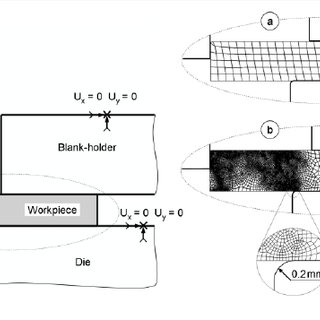 Tool geometry parameters and nomenclature of the