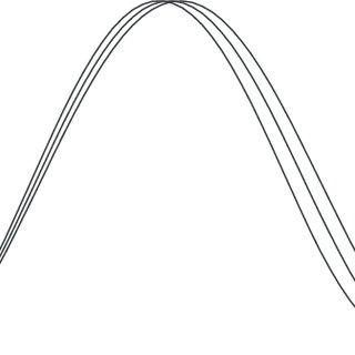 Illustration of the Bernstein problem. A. Planar reaching