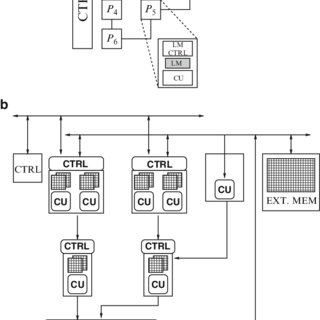 2 Specification of a Low Pass Spatial Filter: HFLR, VFTD