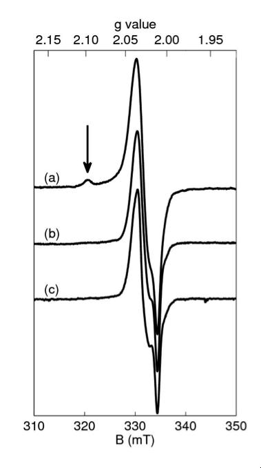 Figure S1: EPR spectra of WT D. fructosovorans hydrogenase