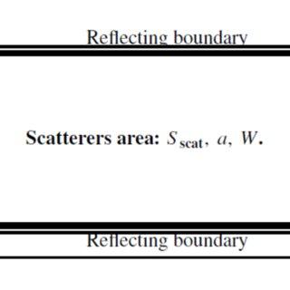 (PDF) A Transmission Line Matrix model for sound