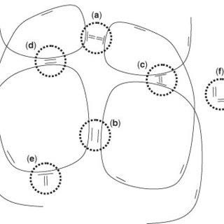 (PDF) Sheet Molding Compounds