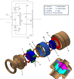 kinematic diagram exploded diagram and cut away view of type c torsen differential [ 850 x 956 Pixel ]