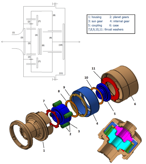small resolution of kinematic diagram exploded diagram and cut away view of type c torsen differential