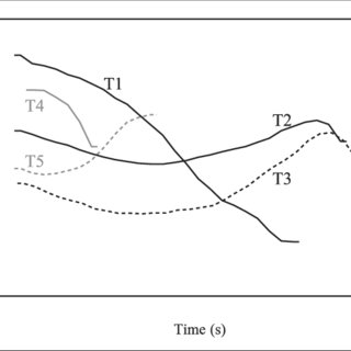The speech chain. describing the transmission of information from a... | Download Scientific Diagram