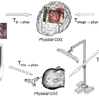 (PDF) Augmented Virtuality Based on Stereoscopic