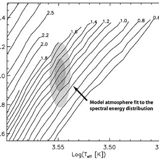 (PDF) Tests of stellar model atmospheres by optical