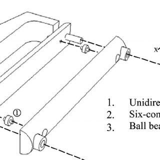 Comparison of direct measurements of coupling forces
