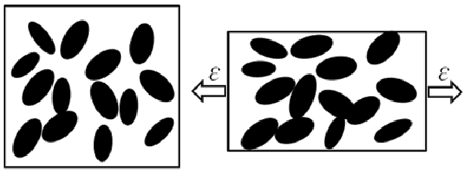 Schematic of nano-platelet composite subjected to tensile