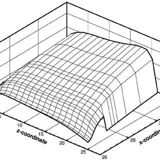 (PDF) Influence of 2D Finite Element Modeling Assumptions