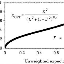 (PDF) Integrating Theories of Motivation