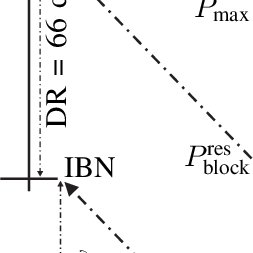 (PDF) ΣΔ ADC Design Considerations for an UMTS Receiver