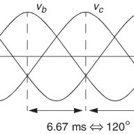 (PDF) Electrical Power System Essentials
