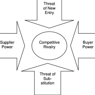 (PDF) Fidentia : a strategic and corporate governance analysis