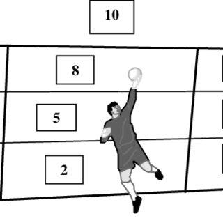 (PDF) Analysis of corner kicks in relation to match status