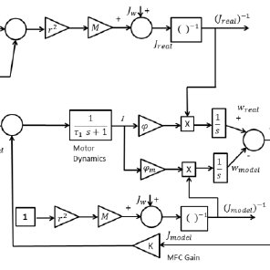 (PDF) Intelligent Traction Control in Electric Vehicles