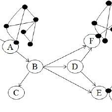QoE influence factors belonging to context, human user and
