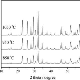 (a) XPS profiles of Ti2p spectra for the untreated TiO2