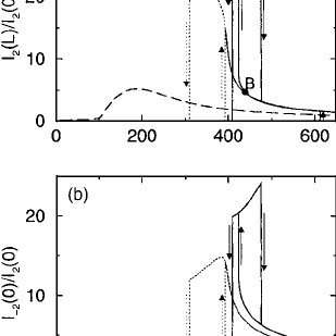 Geometry of nondegenerate two-beam coupling in a 1D
