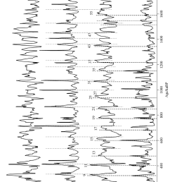 carbonate contents carbonate mar mass accumulation rate benthic foraminiferal [ 850 x 1418 Pixel ]