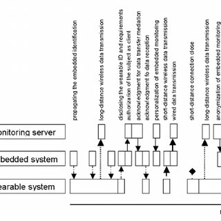 Block diagram of two monitoring systems cooperation at the
